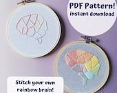 Rainbow Brain Embroidery Pattern, Brainbow, Beginner Embroidery PDF Pattern, Science Art, Science Embroidery, Nerdy DIY, Biology Embroidery