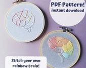 Rainbow Brain Embroidery Pattern, Brainbow, Beginner Embroidery PDF Pattern, Science Art, Science Embroidery, Nerdy DIY, Biology Embroidery