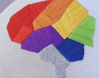 Rainbow Brain Embroidery Hoop, 6 inch, Brainbow, Science Art, Science Embroidery, Nerdy DIY, Biology Embroidery