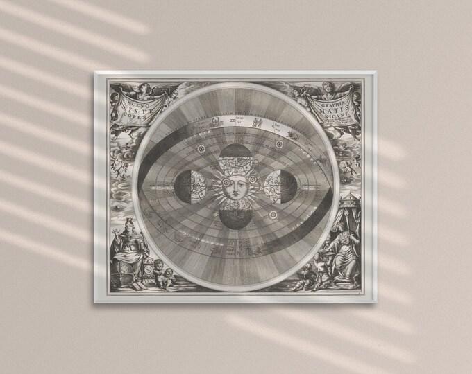 The Copernicus System (Art Print)