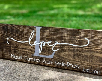 Custom Family Name Sign, Wood Family Name Sign, Family Name Sign, Custom Gift for Mom, Personalized Mom Gift, Mother's Day Gift, Wooden Sign