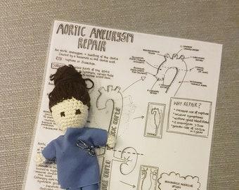 Nurse.mum notes: Aortic Aneurysm