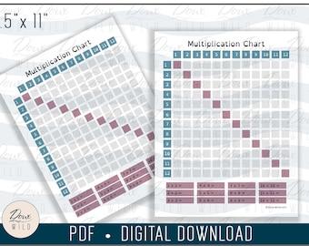 Printable Multiplication Chart 8.5x11 PDF Homeschool Dyslexic Font Mathematics Math School Parents Worksheets - INSTANT DOWNLOAD Only
