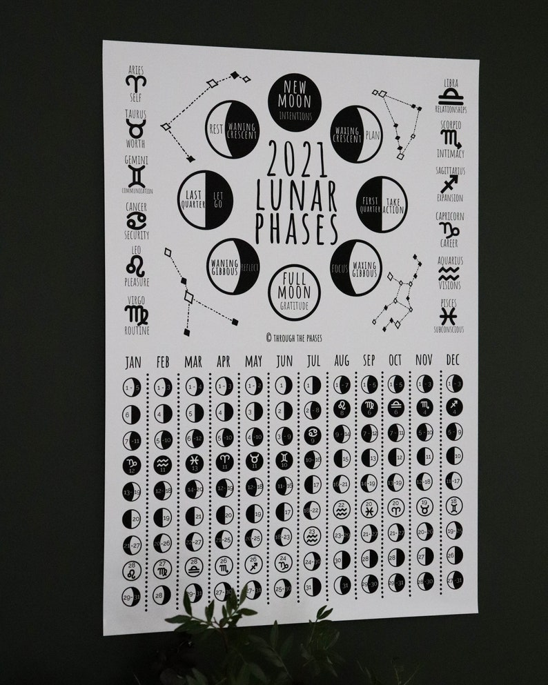 2021 Lunar Calendar Printable / Moon Phase Calendar ...