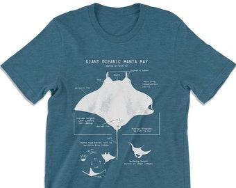 Manta Ray Anatomy T-shirt, Manta Ray Tee, Beach T-shirt, Wildlife Shirt, Beach Cover Up, Marine Biologist Gifts, Animal T-shirt