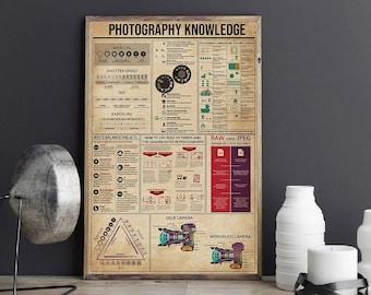 Electrician Knowledge White Satin Portrait Poster