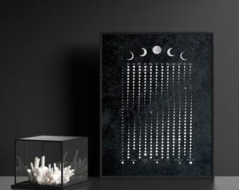 Moon Calendar 2022, Lunar Calendar 2022, 2022 Calendar Printable, Moon Phase Calendar, New Moon Calendar, Astrological Calendar, Zodiac