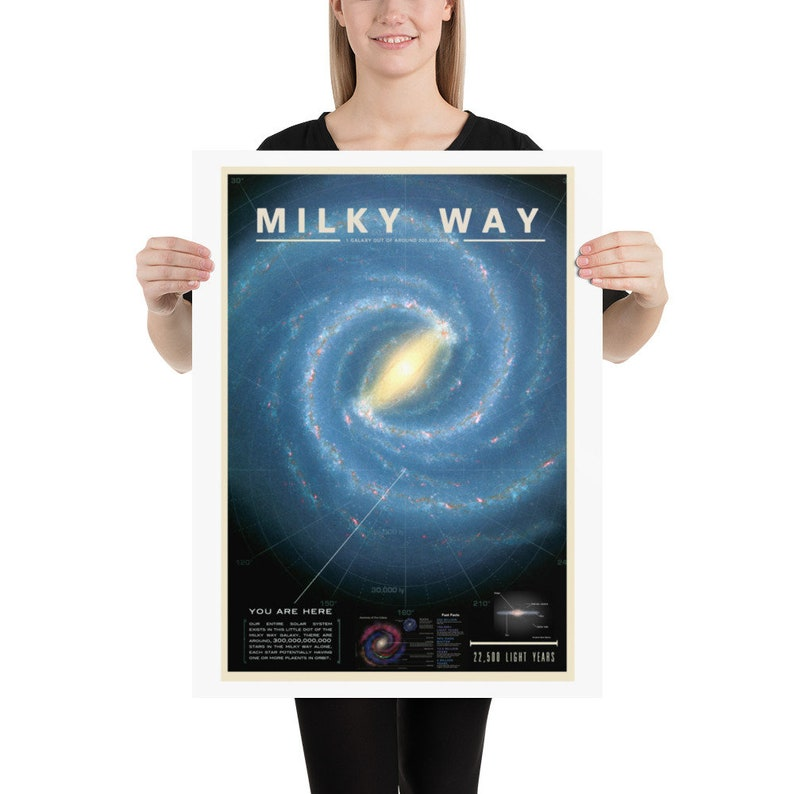 Milky Way Map Chart Solar System Universe High Resolution Poster