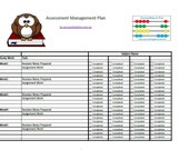 Assessment Management Planner