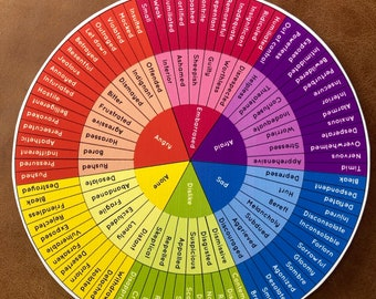 Emotions Wheel Sticker, Cognitive Behavioural Therapy, Mental Health Print, Therapist Wall Decor, Counselling Office, Anxiety, Depression