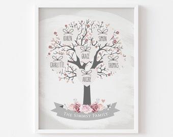 Family tree pillow | Etsy