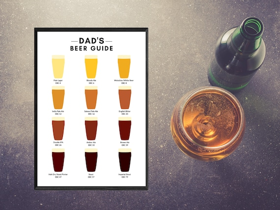 Dad's Beer Guide | Personalised Present | Beer Print | Wall Art | Decor | Kitchen | Bar | Birthday Gift for Beer Lover