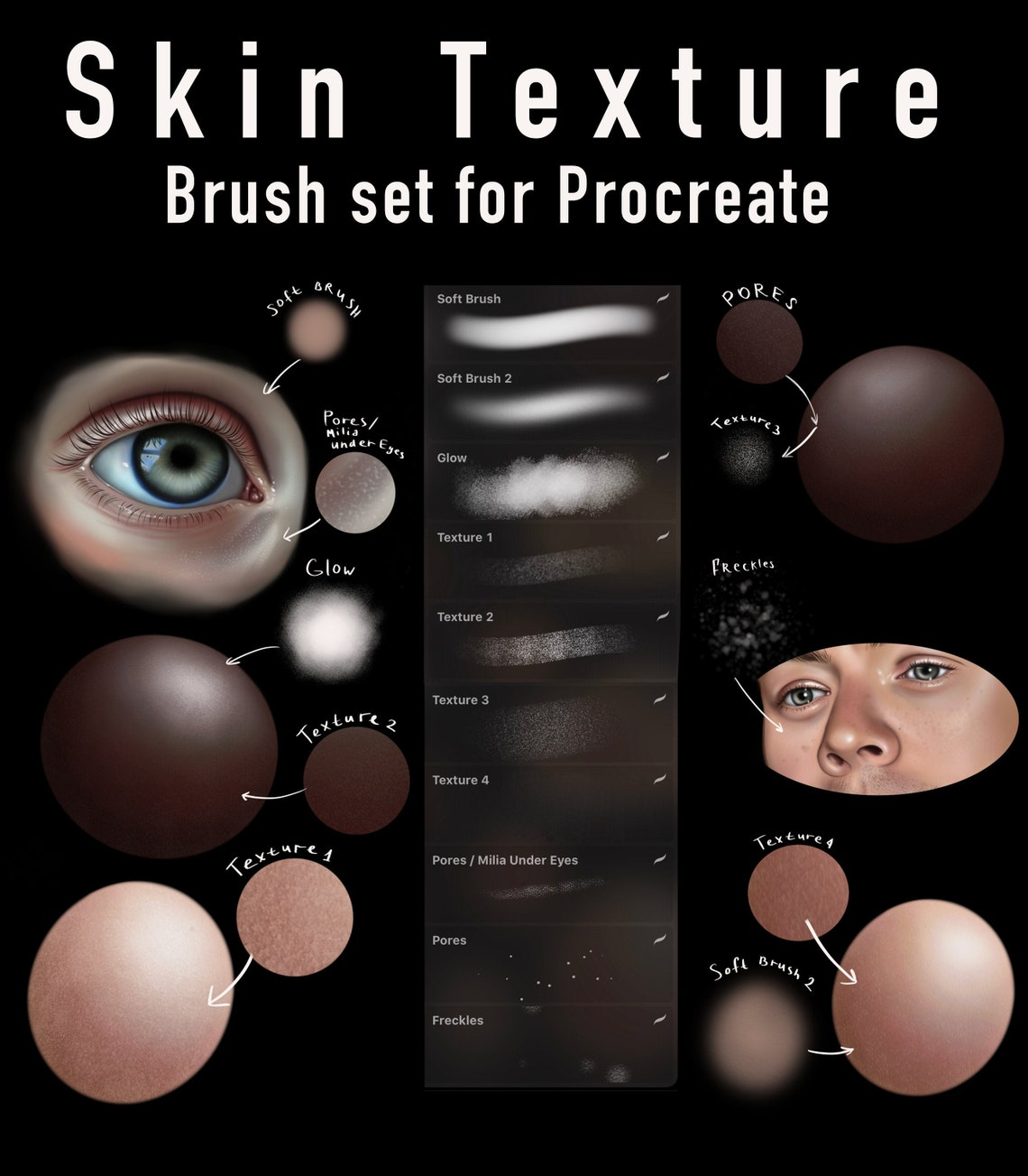 Skin Texture Brush Set for Procreate 2 pallets for skin image 0