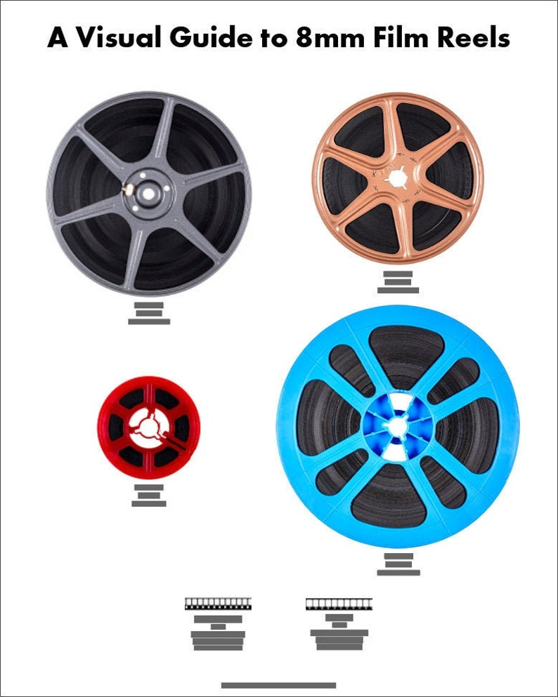 A Visual Guide to 8mm Film Reels image 0