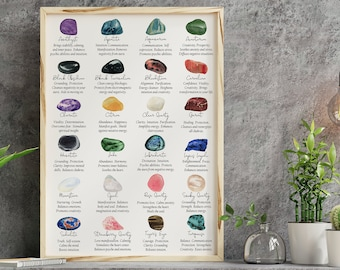 Crystal Meaning Chart | Lists 24 commonly used crystals and their healing properties. Download your printable crystal poster today!