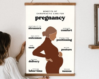 Poster pregnancy and childbirth Vintage School Chart Preganancy Birth Educational Posters School Wall Posters Learning Poster Gynecology
