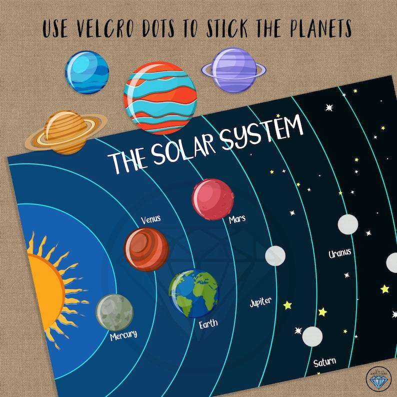 Solar System Worksheets For Kindergarten