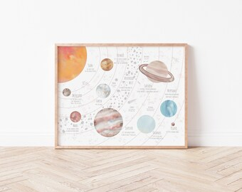 Solar system poster, Classroom posters, Science poster, School printables, Large size, Instant download