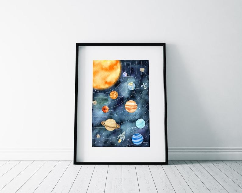 Watercolor solar system PRINTABLE wall art poster Space nursery print Wall art decor Astronomy kids education
