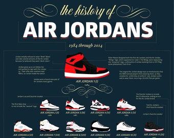 Air Jordan Poster | Etsy