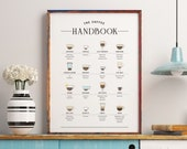 Coffee Guide Print Coffee Poster Coffee Guide Coffee Wall Art Coffee Lover gift Coffee Printable Kitchen Print Coffee Chart