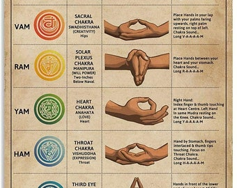 Chakra Awakening Knowledge Yoga Vertical Poster