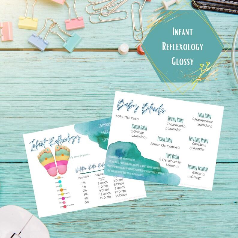 Glossy Infant Reflexology Essential Oils Postcard