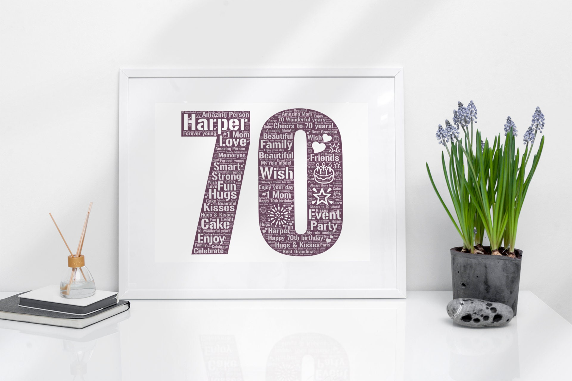 Personalized 70th Birthday- 70th Birthday Gift- 70th Birthday Poster- 70th Birthday Word Art- Custom Birthday Print