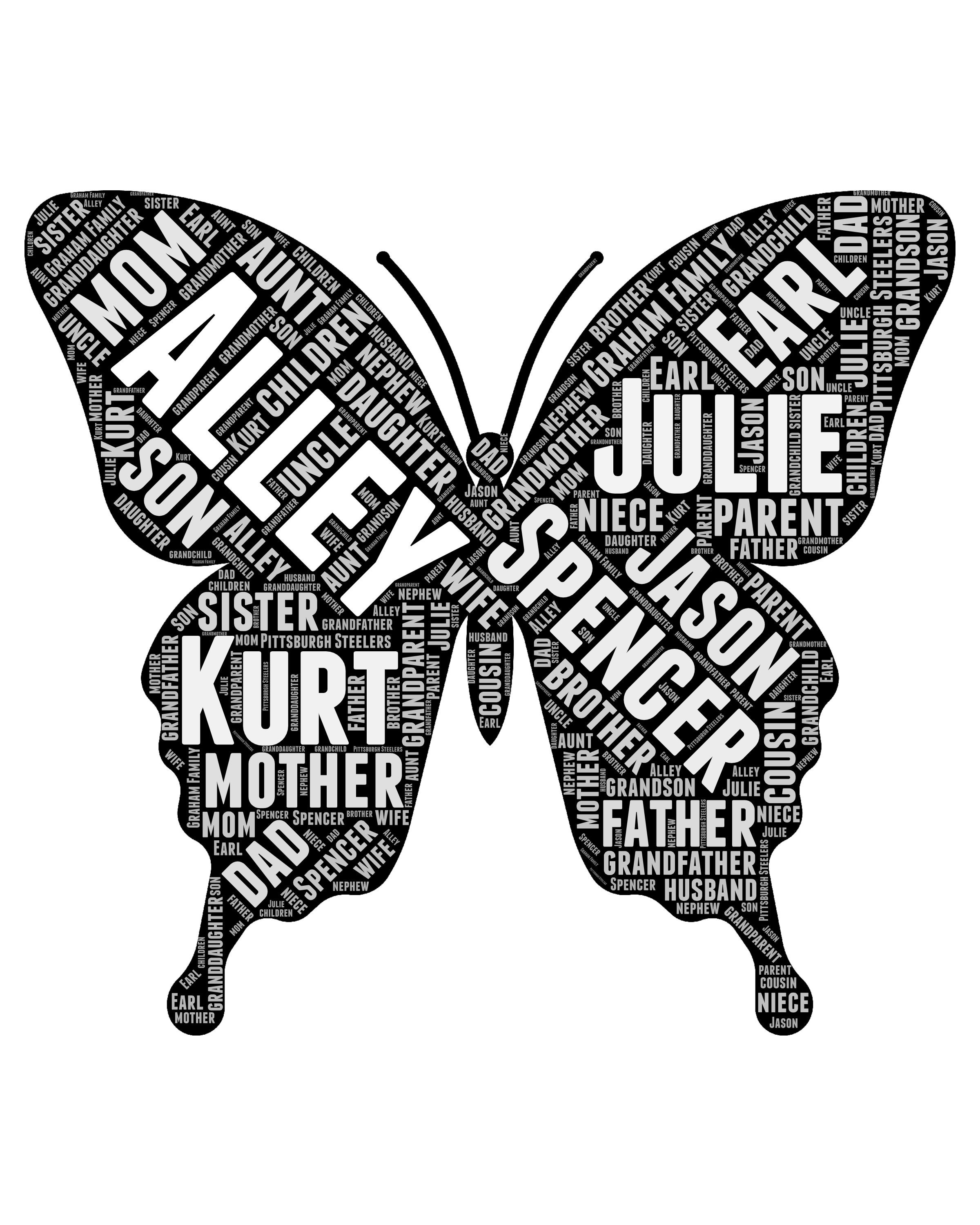 Personalized Butterfly Gift -Word Art Wall Room Decor Prints - Butterfly Wall Art - Gift for Butterfly Lover - Christmas Gift