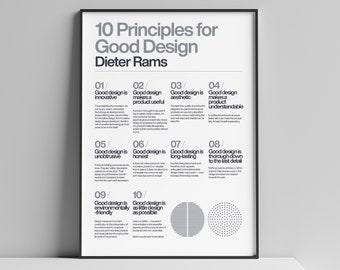 Poster 10 Principles for a good Design, Dieter Rams, White, Braun, Helvetica, Typographic, Quote, Modern Art, Wall Ar, Industrial Design