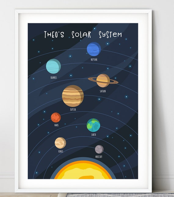 Personalised Solar System Print | Space Print | Kids Space Print | Space Nursery Print | Space Bedroom | Kids Room Decor | Kids Wall Art