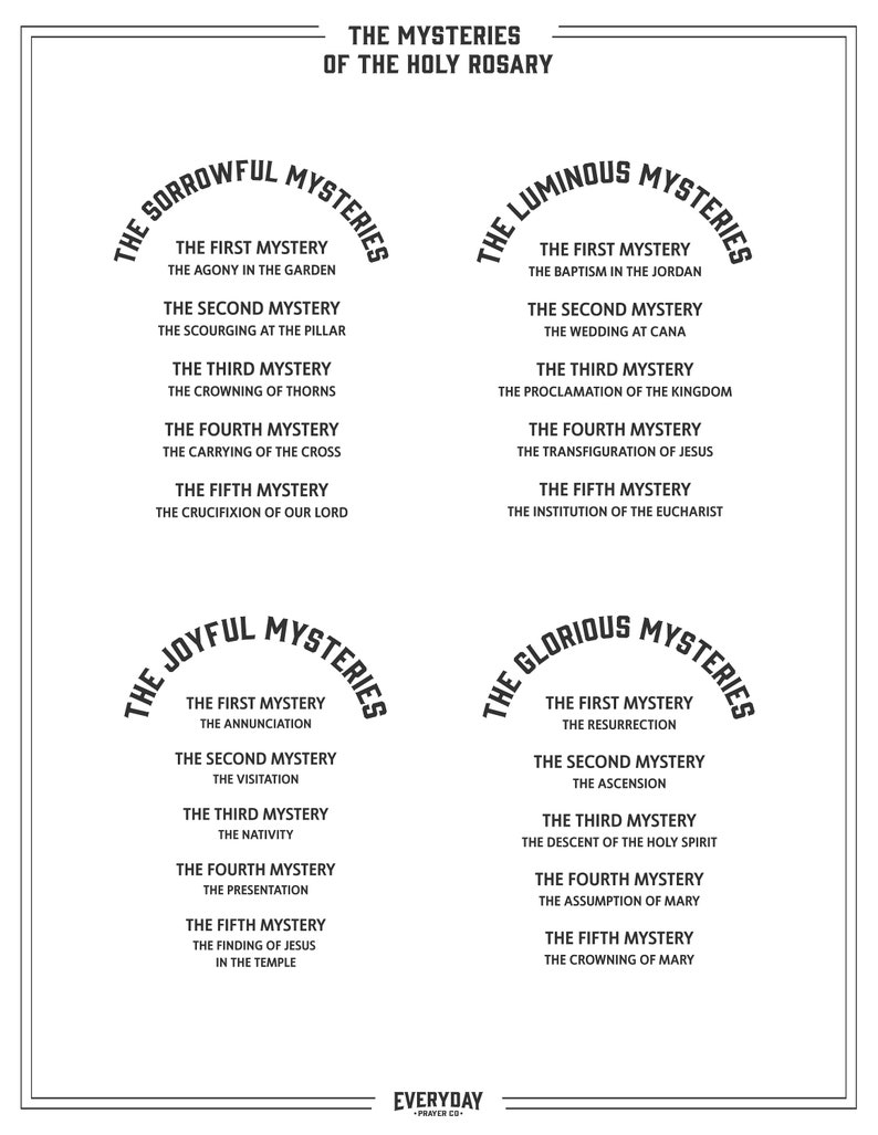 How To Pray The Rosary Printable Handout PDF File | Etsy
