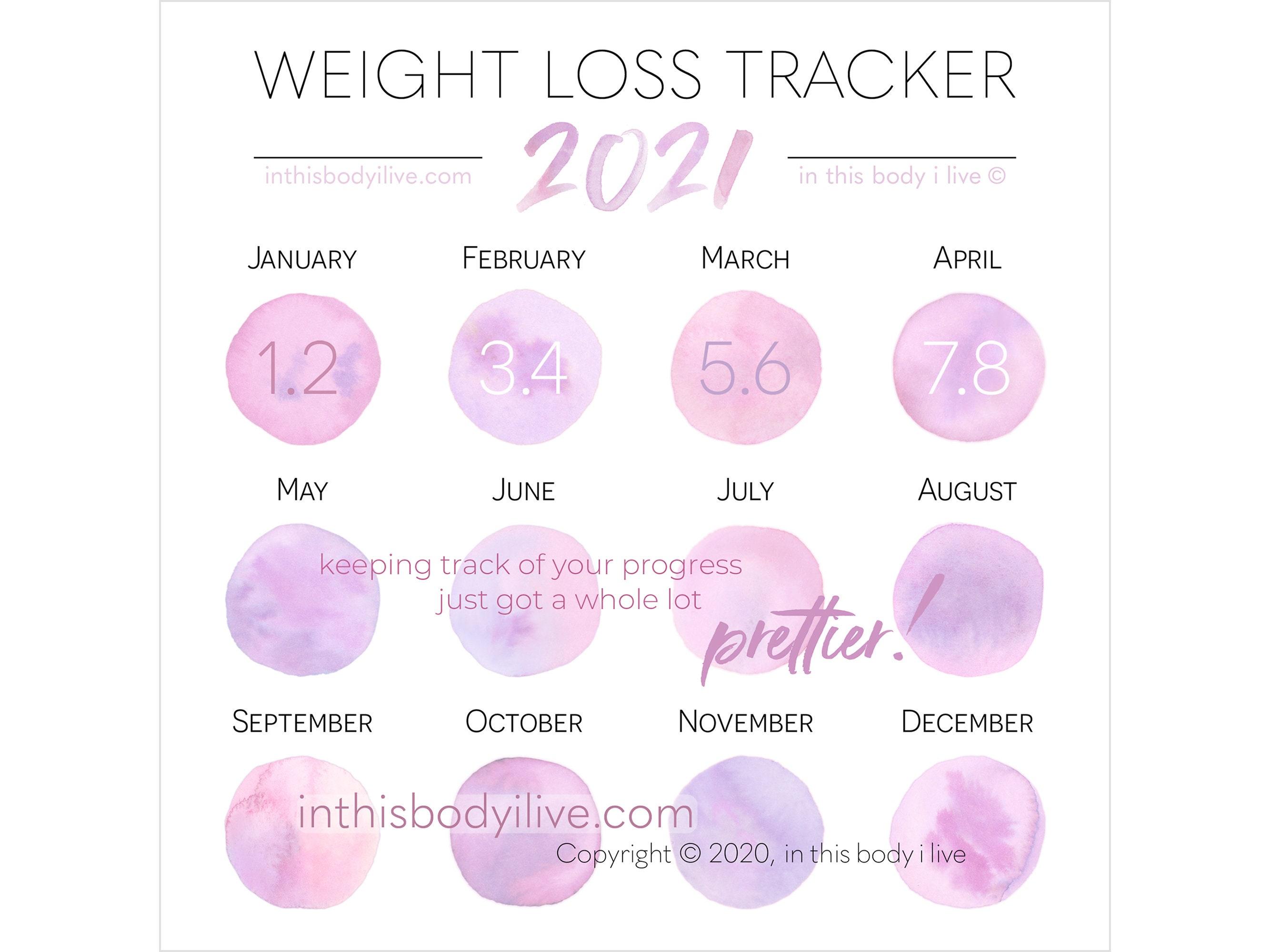 2021 calendarul pierderii în greutate instagram