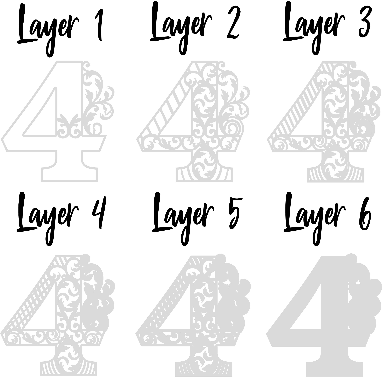 1651+ Layered Number Svg – SVG Bundles