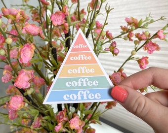 Hierarchy of Needs Coffee Sticker