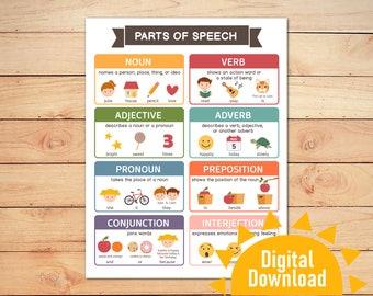 8 Parts of speech chart | English grammar exercises | grammar | educational poster | preposition | teaching aid | printable classroom poster