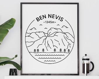 Ben Nevis Print - Scottish Highlands, Scotland Poster