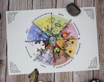 A3 Poster Annual Circle German Wheel of Year Wicca Waldorf Natural Religion Paganism Asatru