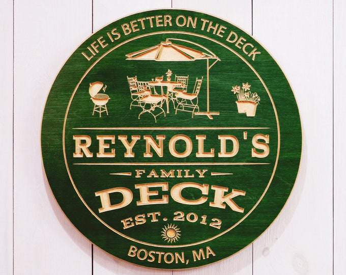 Personalized Deck Sign