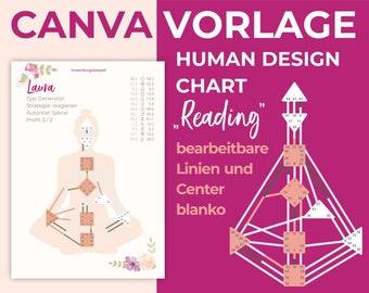 "HD Chart ""READING"" • anpassbare Canva Vorlage • Human Design"