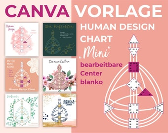 HD Chart - MINI • anpassbare Canva Vorlage • Human Design