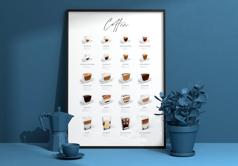 Coffee Poster Kaffee Poster Coffee Guide Coffee Art Coffee image 0