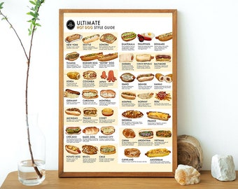 Encyclodepia of Hot Dog Poster, Types of Hot Dog Poster, Chef Art, Exhibition Poster, Housewarming Gift Kitchen, Hotdog Lover, No Framed