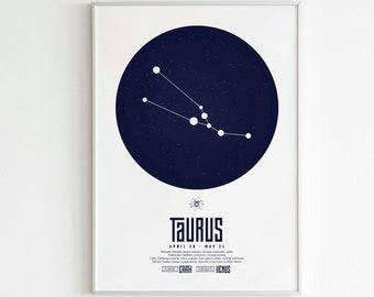 Wall Art Birthday Gift Astrology Horoscope Zodiac Inspirational Saying Taurus Affirmation Printable