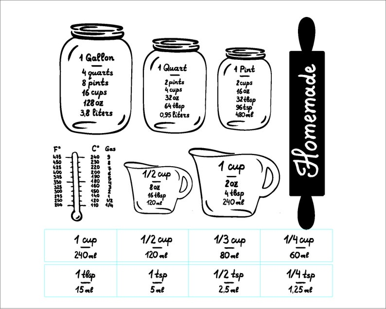 Download Kitchen conversion chart SVG PDF PNG for Cricut Silhouette ...