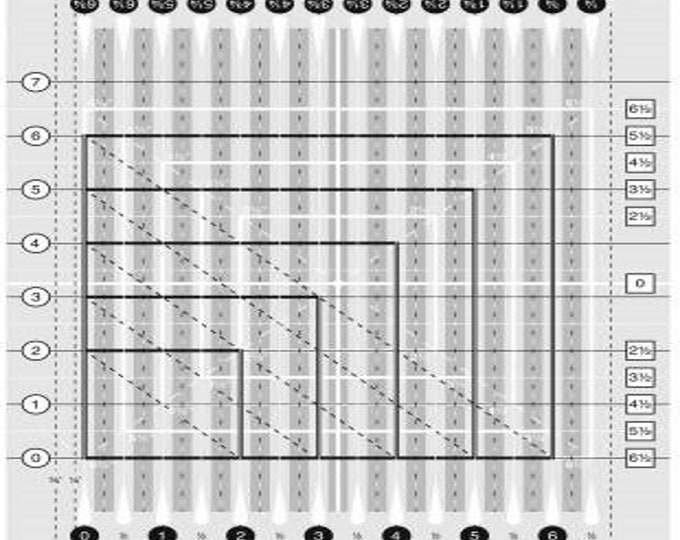 Creative Grids Stripology - Mini Quilt Ruler - ( CGRGE3 )