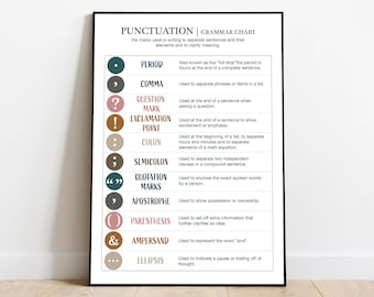 English Grammar - Punctuation Poster Chart  |  Educational Poster, Classroom Poster | Digital Download