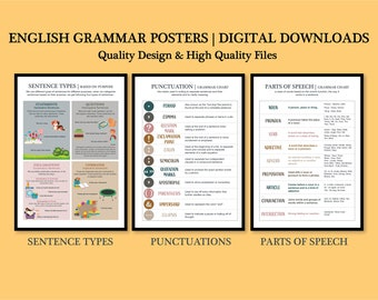 English Grammar Posters – Set of 3 - Sentence Types, Punctuation Marks, Parts of Speech, Educational Poster, Classroom Poster | Digital