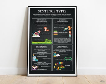 English Grammar Posters – Sentence Types Black Background | Past Present Future |  Educational Poster, Classroom Poster | Digital Download