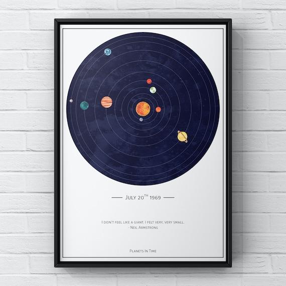 Personalized Solar System Artwork Made Using NASA Data Custom
